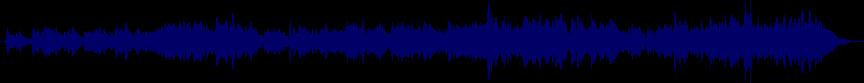 waveform of track #9121