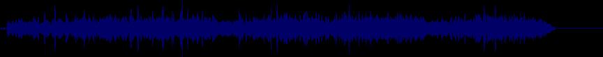 waveform of track #9124
