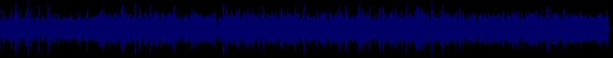 waveform of track #9128
