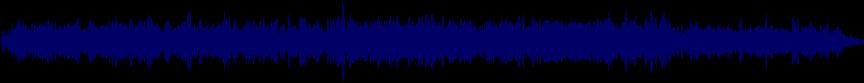 waveform of track #9167