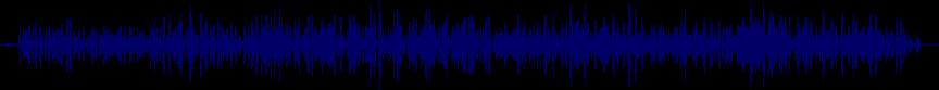 waveform of track #9195
