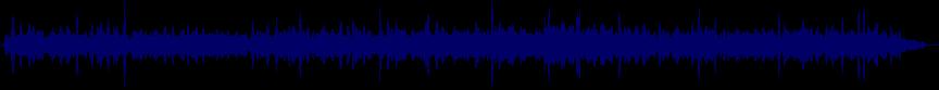 waveform of track #9197