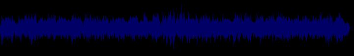 waveform of track #91624