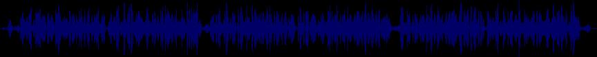 waveform of track #9201