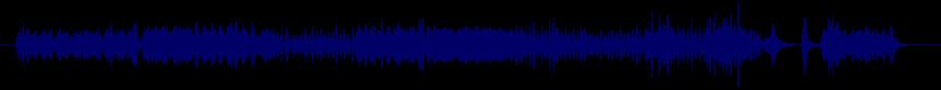 waveform of track #9245
