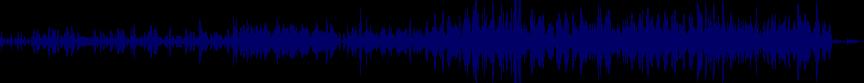 waveform of track #9252