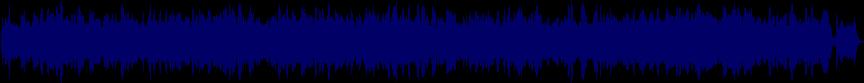 waveform of track #9253