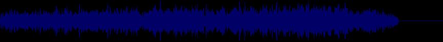 waveform of track #9262