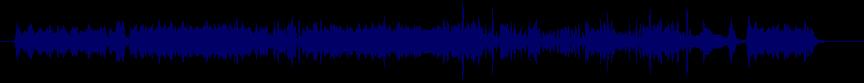 waveform of track #9277