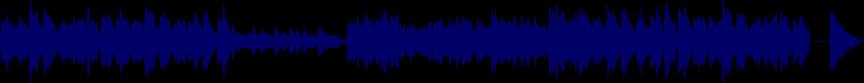 waveform of track #9280