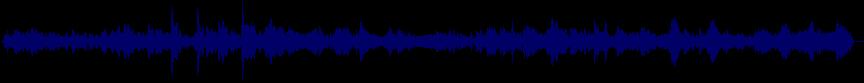 waveform of track #9284