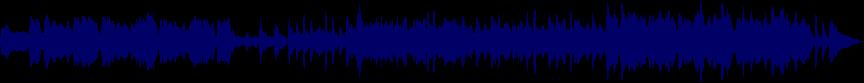 waveform of track #9288
