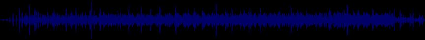 waveform of track #9289