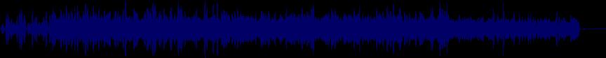 waveform of track #9383