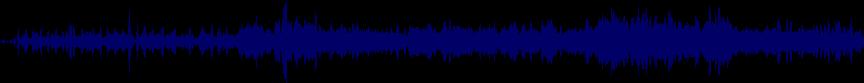 waveform of track #9397