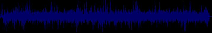 waveform of track #93058