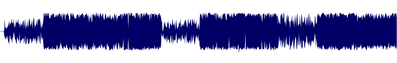 waveform of track #93191