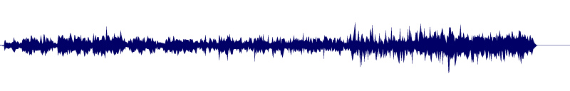 waveform of track #93250