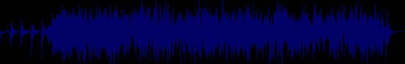 waveform of track #93937