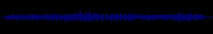 waveform of track #93968