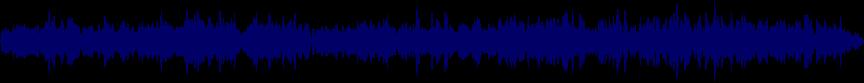 waveform of track #9400