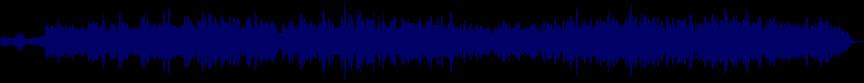 waveform of track #9460