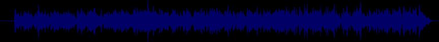waveform of track #9474