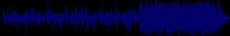 waveform of track #94038