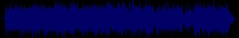 waveform of track #94059