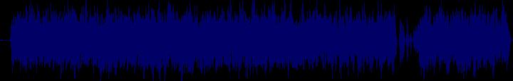 waveform of track #94082