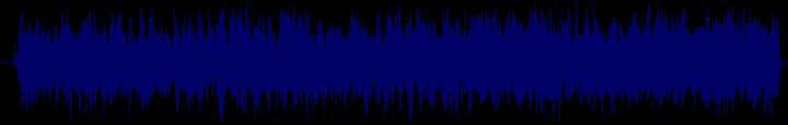 waveform of track #94125