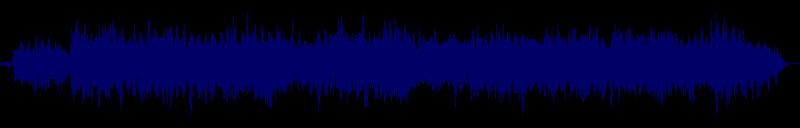 waveform of track #94265