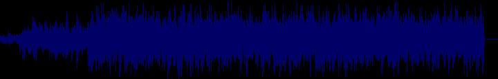 waveform of track #94520