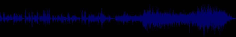waveform of track #94545