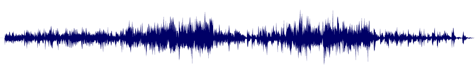 waveform of track #94596