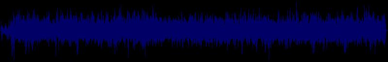 waveform of track #94680