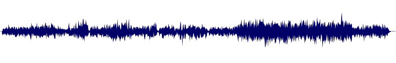 waveform of track #94908