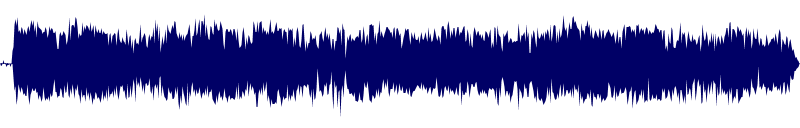 waveform of track #94989