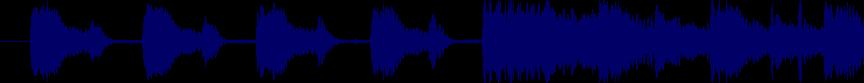 waveform of track #9516
