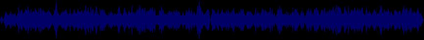 waveform of track #9566