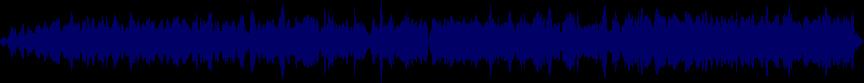 waveform of track #9577