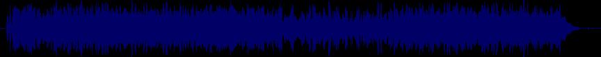 waveform of track #9587