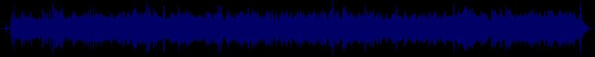 waveform of track #9588