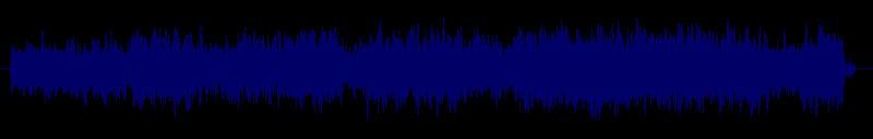 waveform of track #95074