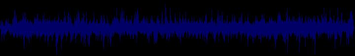 waveform of track #95115