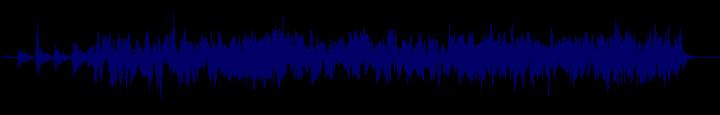 waveform of track #95122