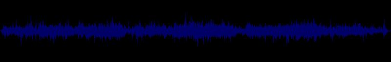 waveform of track #95145