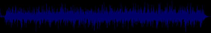 waveform of track #95149