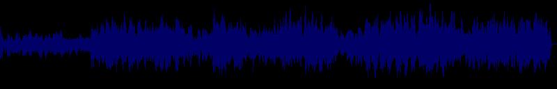 waveform of track #95165