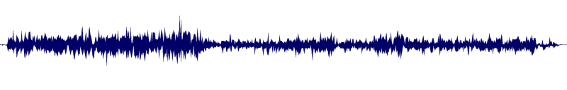 waveform of track #95185